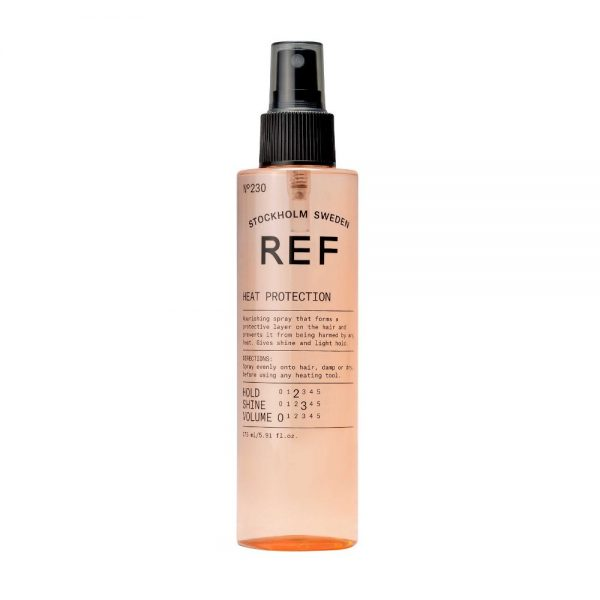 Ref Protection Thermal Spray